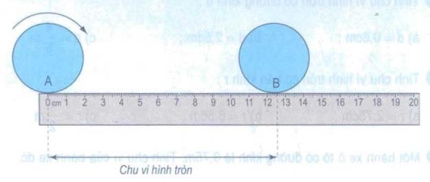 Hình minh họa chu vi hình tròn