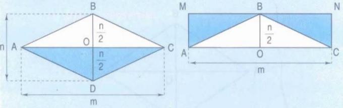 chứng minh công thức tính diện tích hình thoi