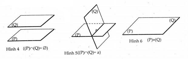 vị trí tương đối của hai mặt phẳng
