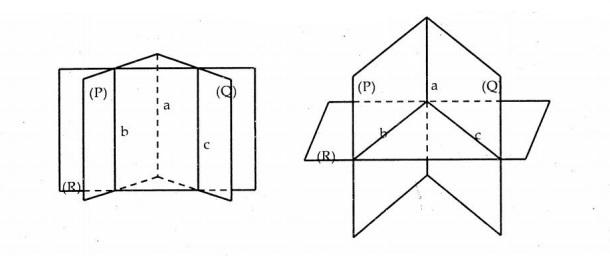 ba mặt phẳng phân biệt