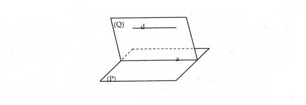 minh họa đường thẳng song song với mặt phẳng