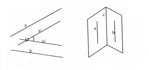 hai đường thẳng song song